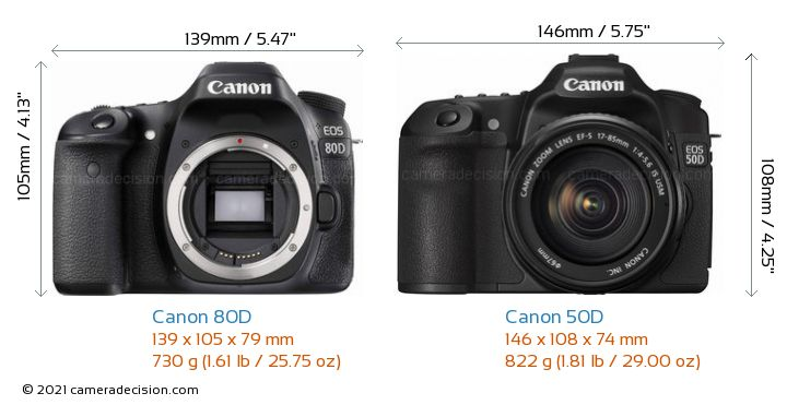 Canon 80D vs Canon 50D Camera Size Comparison - Front View