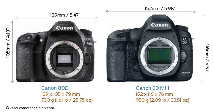 Canon 80D vs Canon 5D MIII Camera Size Comparison - Front View