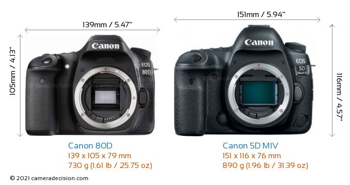 Canon 80D vs Canon 5D MIV Camera Size Comparison - Front View