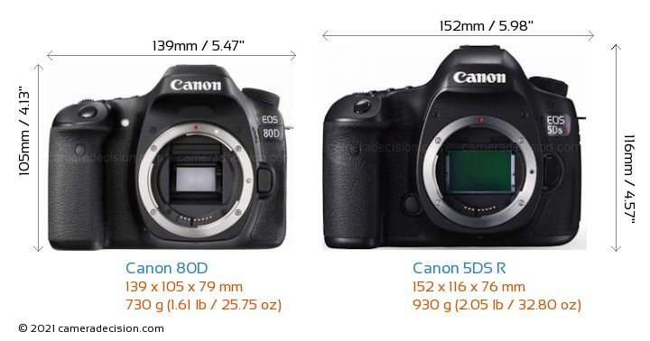 Canon 80D vs Canon 5DS R Camera Size Comparison - Front View