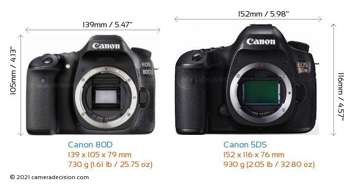 Canon 80D vs Canon 5DS Camera Size Comparison - Front View