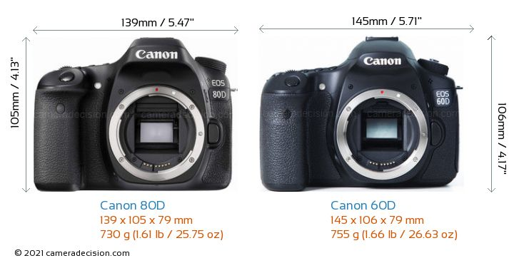 Canon 80D vs Canon 60D Camera Size Comparison - Front View