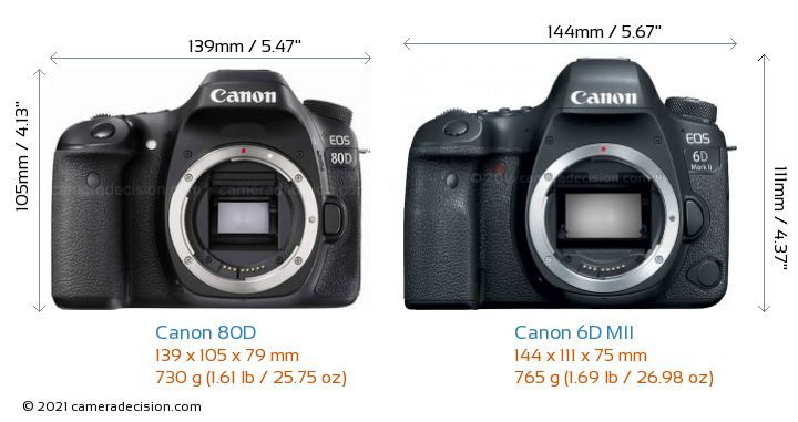 Canon 80D vs Canon 6D MII Camera Size Comparison - Front View