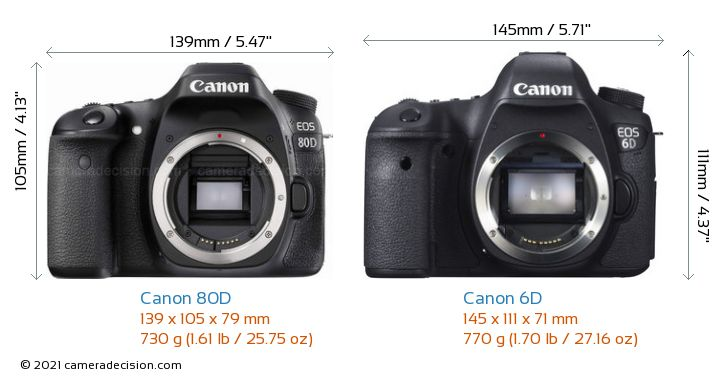 Canon 80D vs Canon 6D Camera Size Comparison - Front View