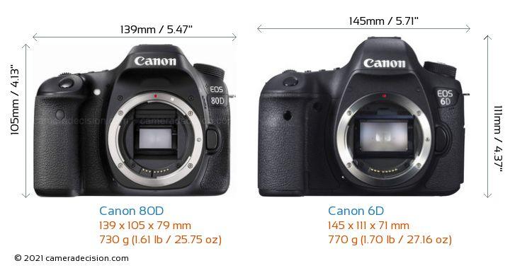 canon 80d vs 6d high iso