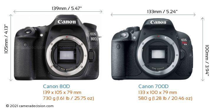Canon 80D vs Canon 700D Camera Size Comparison - Front View