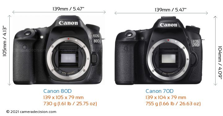 Canon 80D vs Canon 70D Camera Size Comparison - Front View