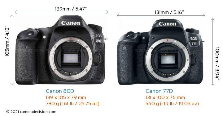 Canon 80D vs Canon 77D Camera Size Comparison - Front View