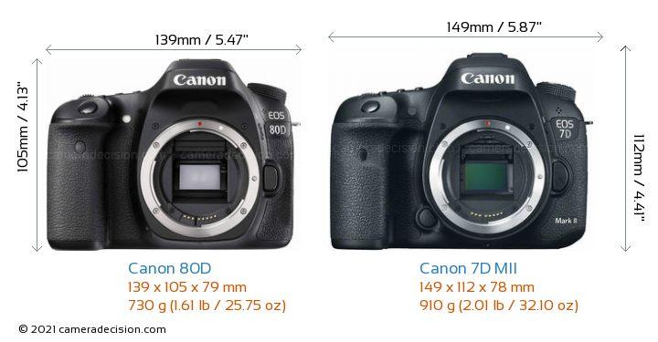 Canon 80D vs Canon 7D MII Camera Size Comparison - Front View