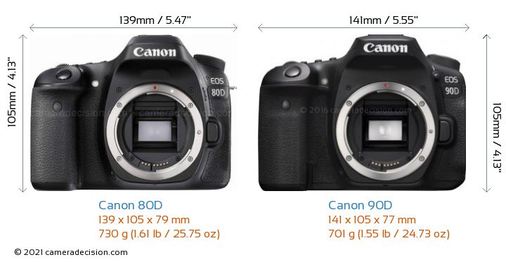 Canon 80D vs Canon 90D Camera Size Comparison - Front View