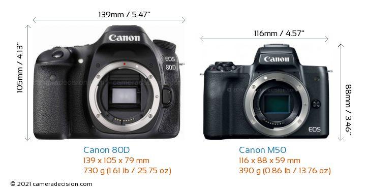 Canon 80D vs Canon M50 Camera Size Comparison - Front View