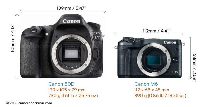 Canon 80D vs Canon M6 Camera Size Comparison - Front View