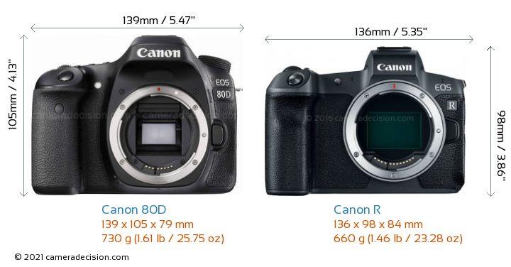 Canon 80D vs Canon R Camera Size Comparison - Front View