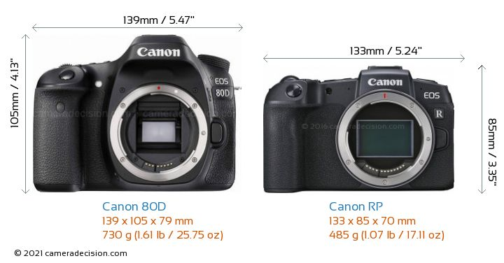 Canon 80D vs Canon RP Camera Size Comparison - Front View