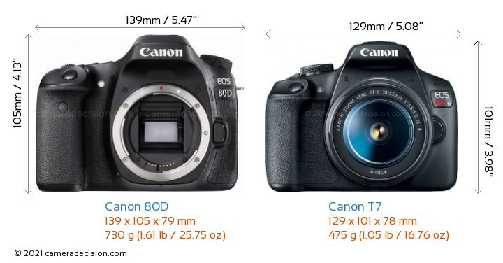 Canon 80D vs Canon T7 Camera Size Comparison - Front View
