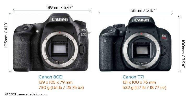 Canon 80D vs Canon T7i Camera Size Comparison - Front View
