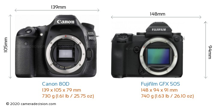 Canon 80D vs Fujifilm GFX 50S Camera Size Comparison - Front View