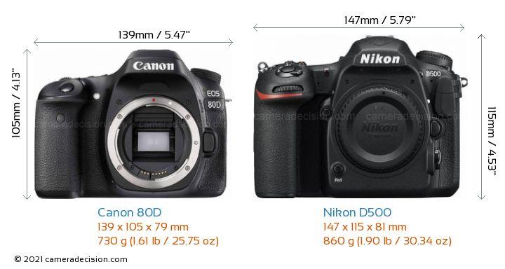 Canon 80D vs Nikon D500 Camera Size Comparison - Front View