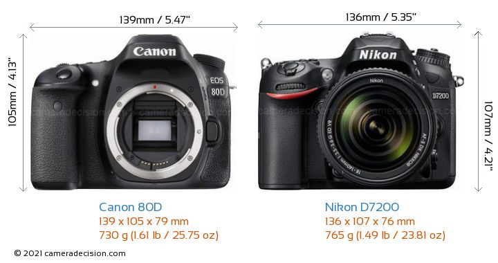 Canon 80D vs Nikon D7200 Camera Size Comparison - Front View