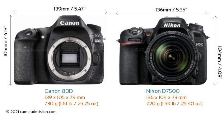 Canon 80D vs Nikon D7500 Camera Size Comparison - Front View