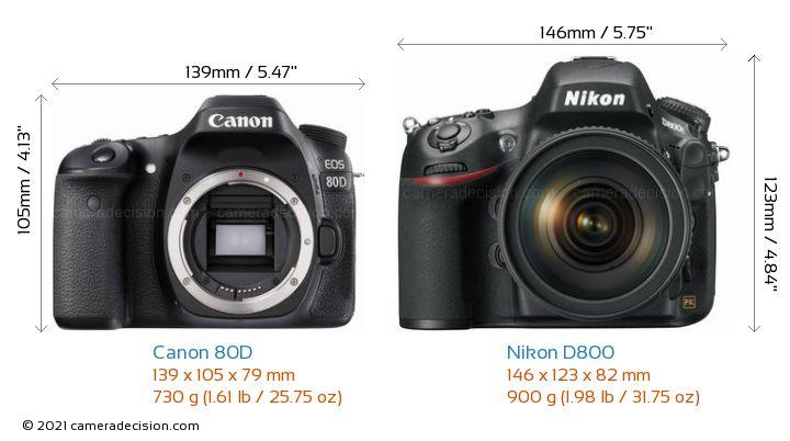 Canon 80D vs Nikon D800 Camera Size Comparison - Front View