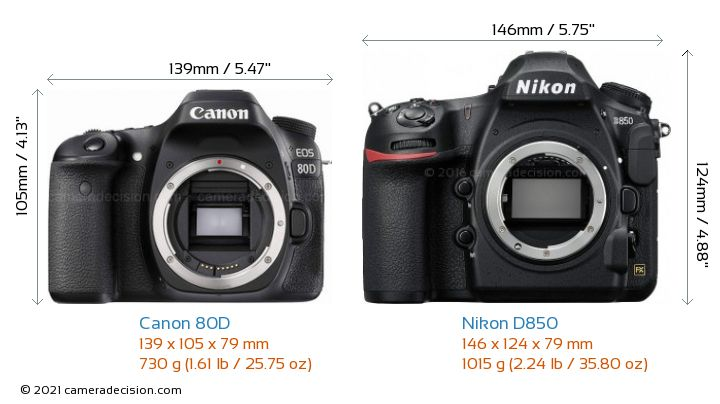 Canon 80D vs Nikon D850 Camera Size Comparison - Front View