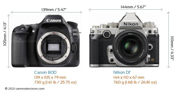 Canon 80D vs Nikon Df Camera Size Comparison - Front View