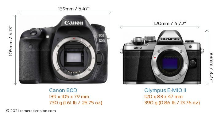 Canon 80D vs Olympus E-M10 II Camera Size Comparison - Front View