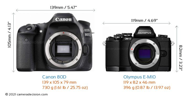 Canon 80D vs Olympus E-M10 Camera Size Comparison - Front View