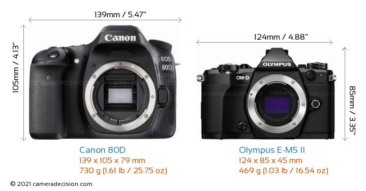 Canon 80D vs Olympus E-M5 II Camera Size Comparison - Front View