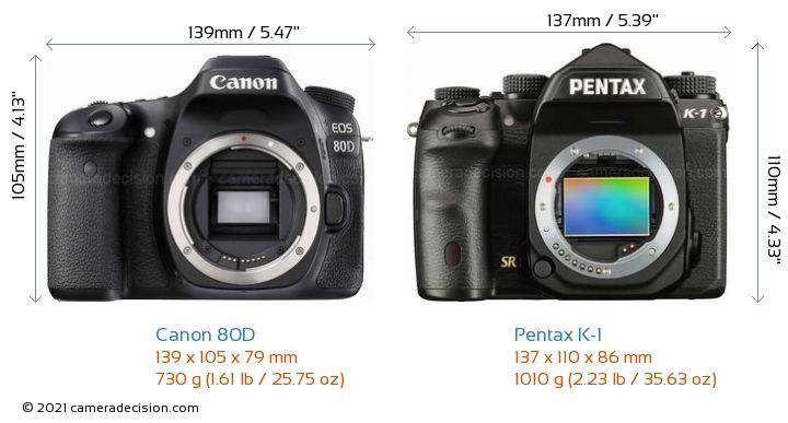 Canon 80D vs Pentax K-1 Camera Size Comparison - Front View