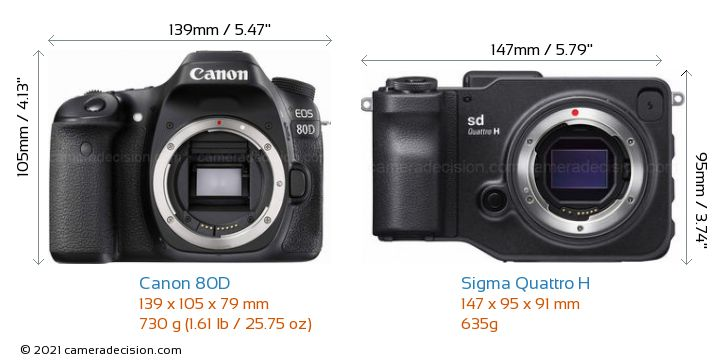 Canon 80D vs Sigma Quattro H Camera Size Comparison - Front View