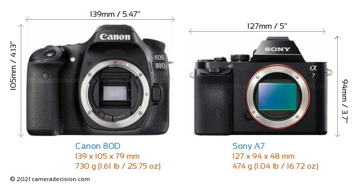 Canon 80D vs Sony A7 Camera Size Comparison - Front View