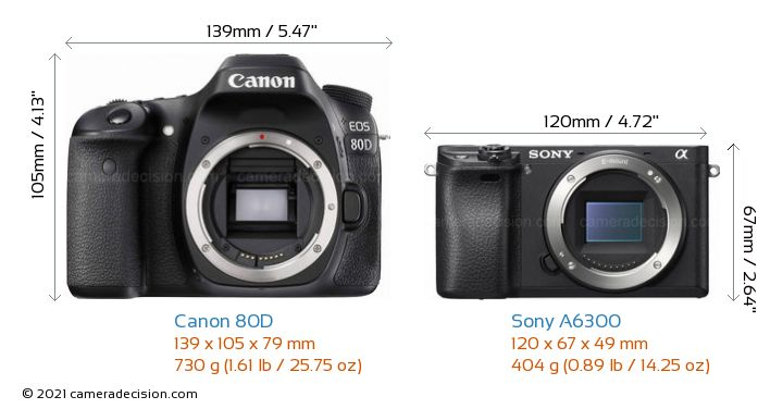 Canon 80D vs Sony A6300 Camera Size Comparison - Front View