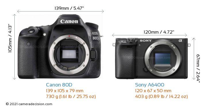 Canon 80D vs Sony A6400 Camera Size Comparison - Front View