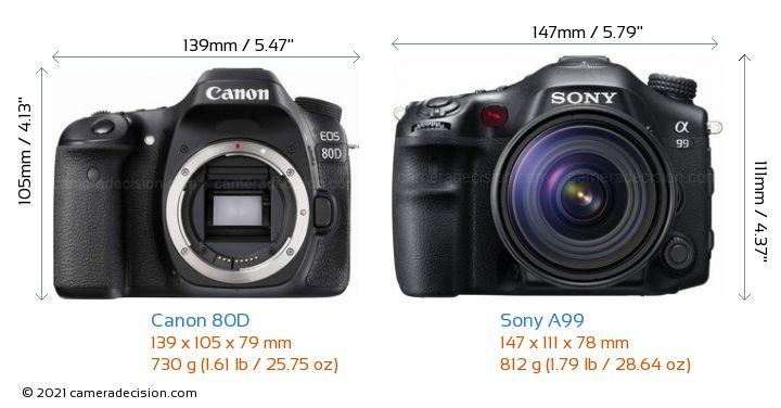 Canon 80D vs Sony A99 Camera Size Comparison - Front View