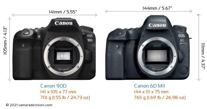 Canon 90D vs Canon 6D MII Camera Size Comparison - Front View