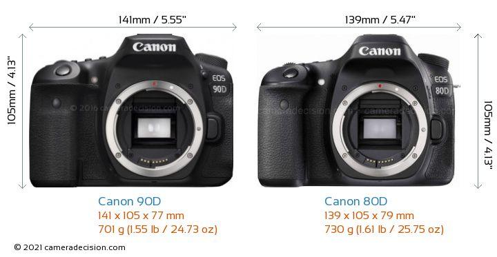 Canon 90D vs Canon 80D Camera Size Comparison - Front View