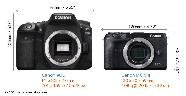 Canon 90D vs Canon M6 MII Camera Size Comparison - Front View