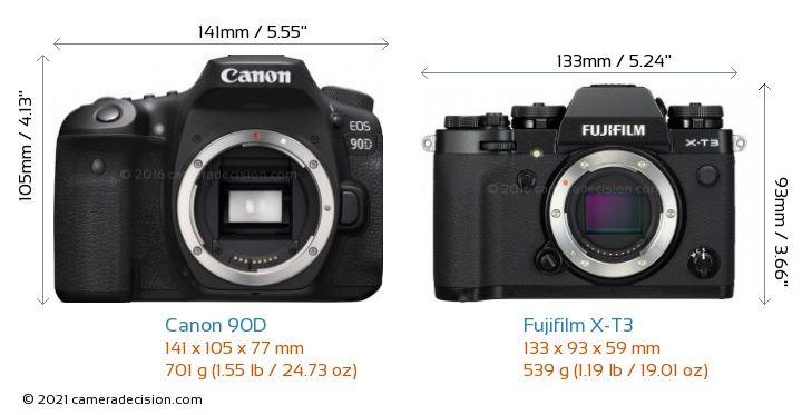 Canon 90D vs Fujifilm X-T3 Camera Size Comparison - Front View