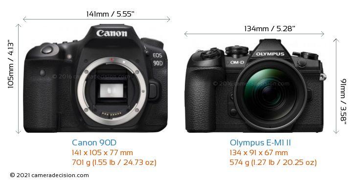 Canon 90D vs Olympus E-M1 II Camera Size Comparison - Front View