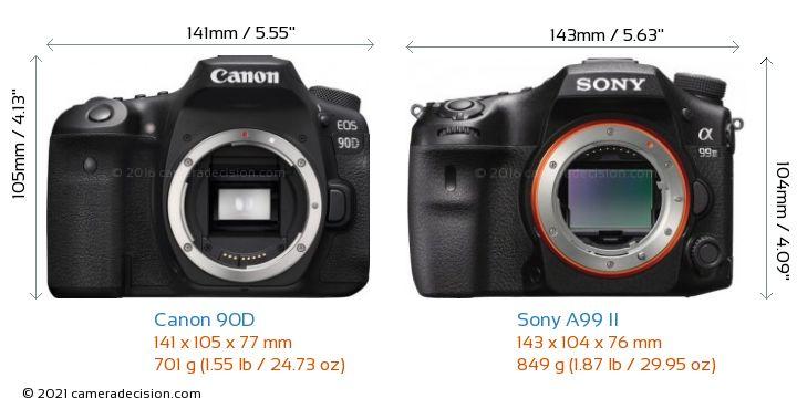 Canon 90D vs Sony A99 II Camera Size Comparison - Front View