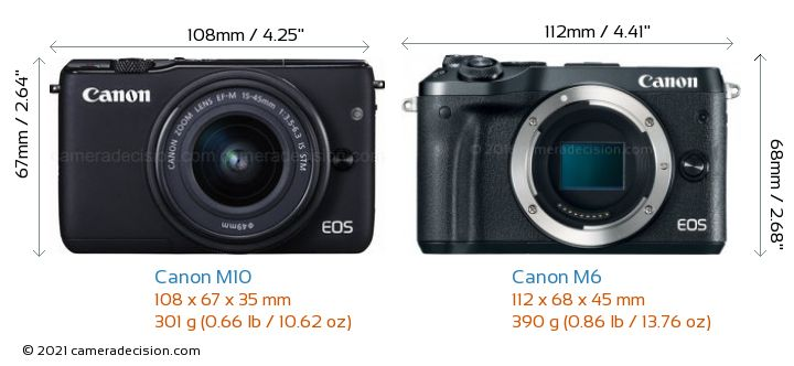 Canon M10 vs Canon M6 Camera Size Comparison - Front View