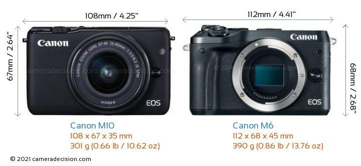 Canon M10 vs Canon M6 Camera Size Comparison - Front View