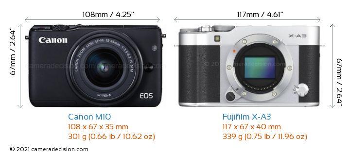 Canon M10 vs Fujifilm X-A3 Camera Size Comparison - Front View