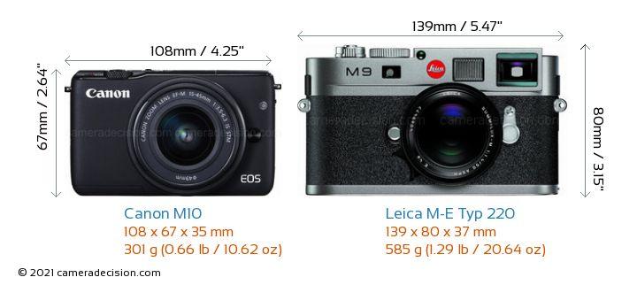 Canon M10 vs Leica M-E Typ 220 Camera Size Comparison - Front View