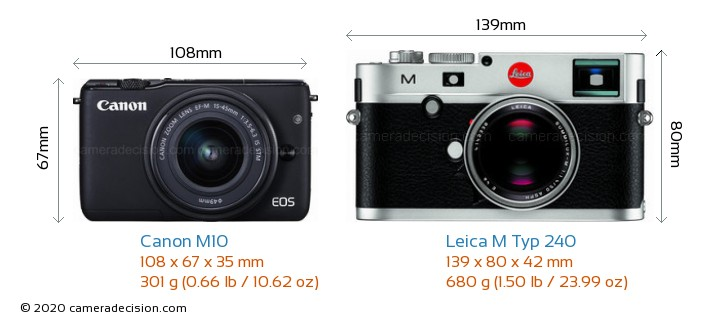 Canon M10 vs Leica M Typ 240 Camera Size Comparison - Front View