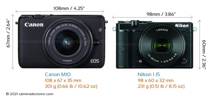 Canon M10 vs Nikon 1 J5 Camera Size Comparison - Front View