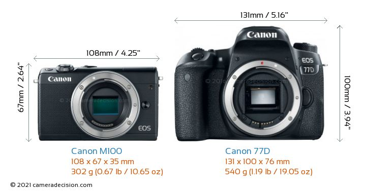 Canon M100 vs Canon 77D Camera Size Comparison - Front View
