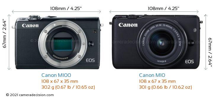 Canon M100 vs Canon M10 Camera Size Comparison - Front View